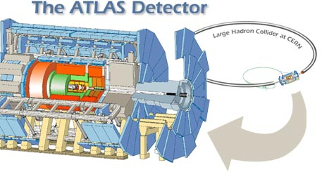 The Atlas Detector for the Large Hadron Collider