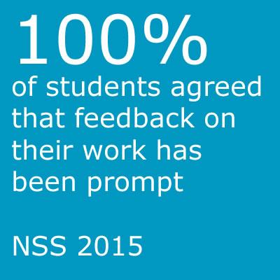 National Student Survey 2015