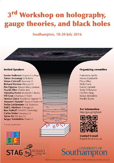 Workshop on holography, gauge theories, BHs