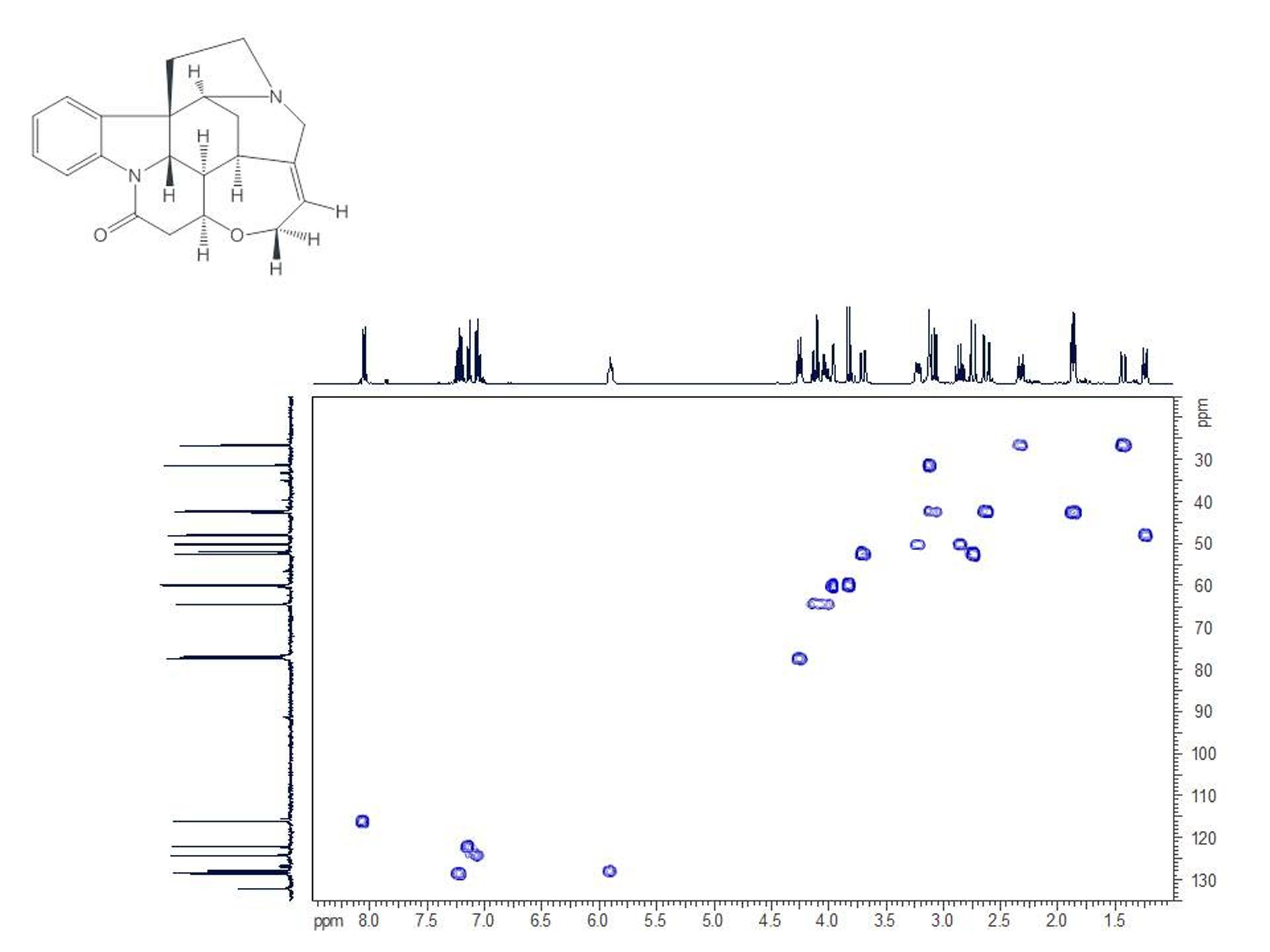 how to read proton nmr