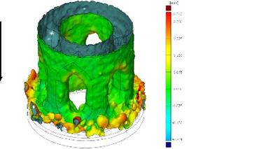 Fig 5 Surface characterisation scans of additively manufactured heat exchangers