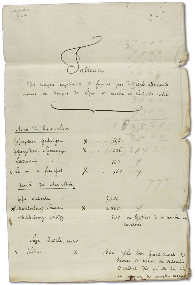 Handwritten list of allied troop numbers