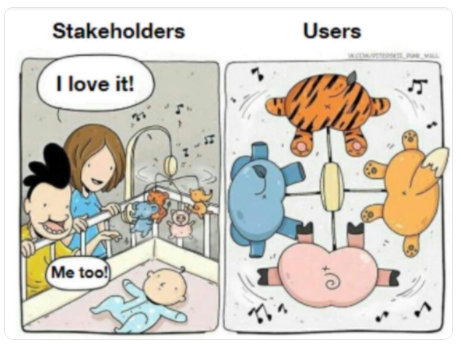 What stakeholders see; and what the users get to see.