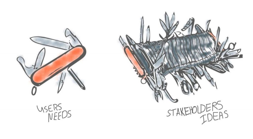 Users needs vs stakeholders needs illustrated as simple swiss knife vs an over complicated solution