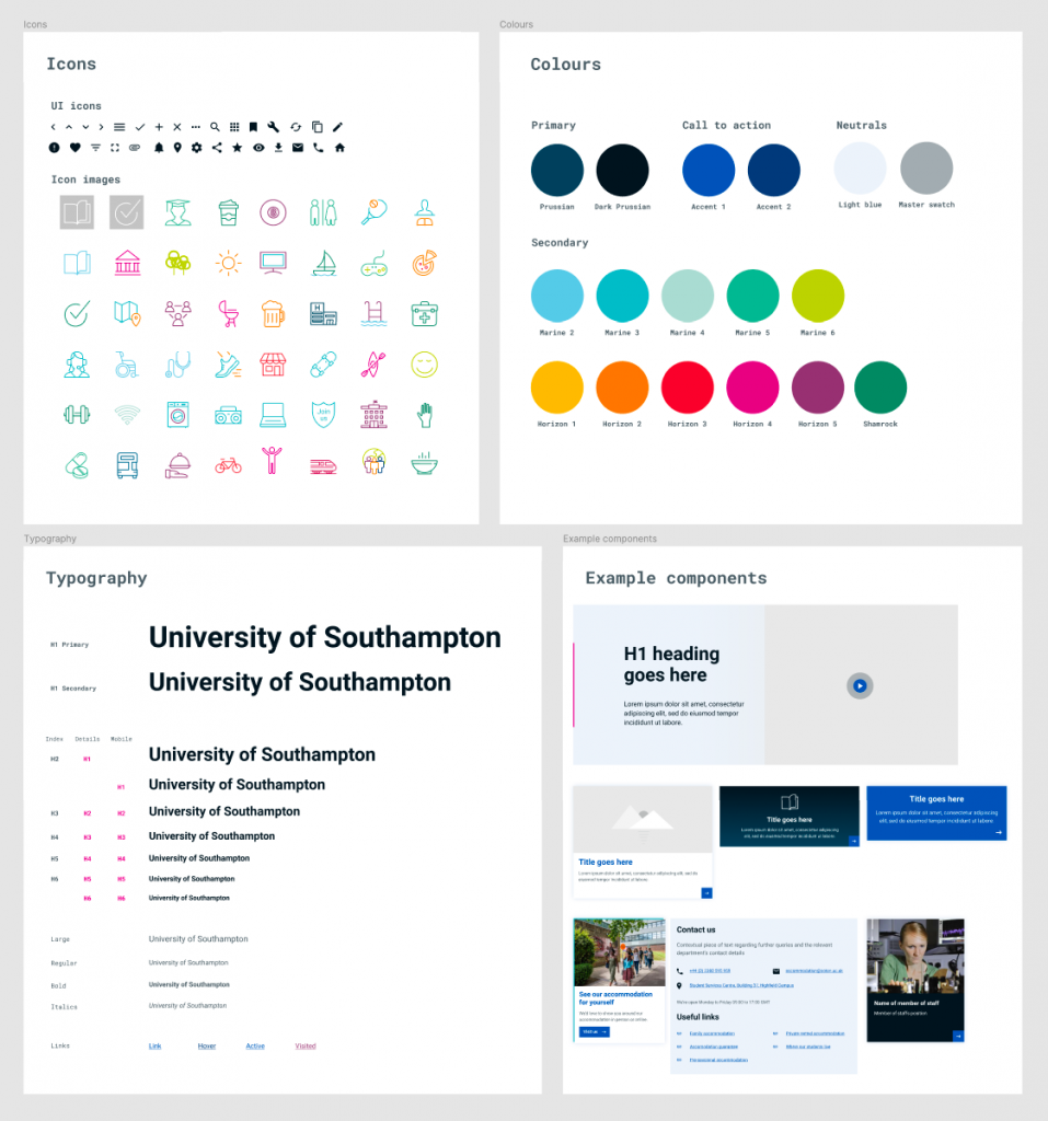 Our university design system